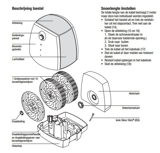 Boneco 2055 Onderdelen tekening